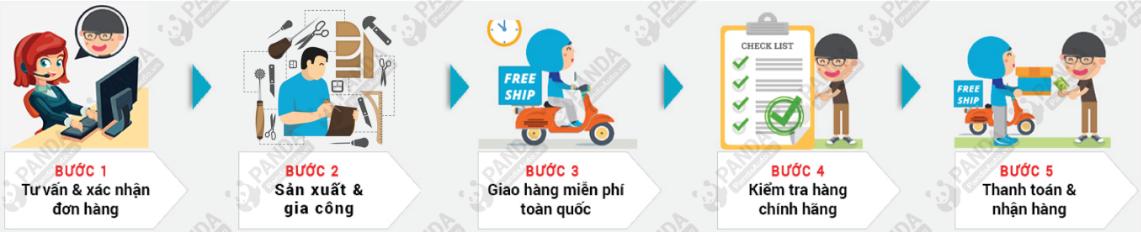 huong-dan-mua-tham-taplo-cho-xe-o-to-tai-panda-auto