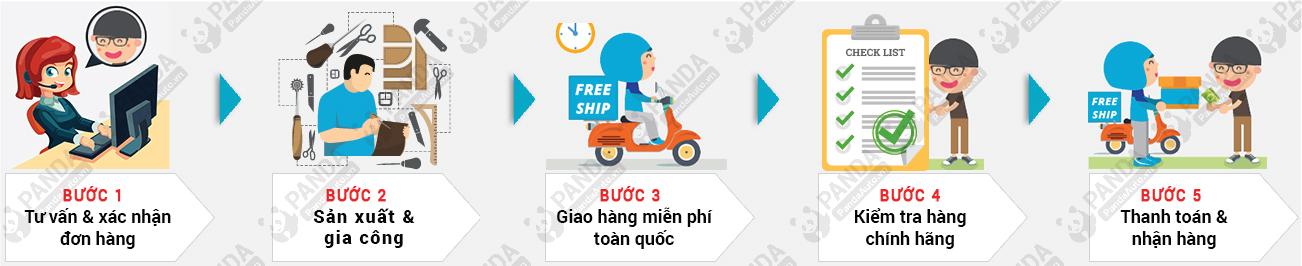 Hướng dẫn mua thảm lót sàn ô tô tại Panda Auto